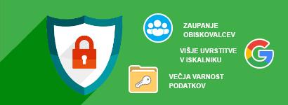 Prehitite konkurenco s SSL certifikatom!