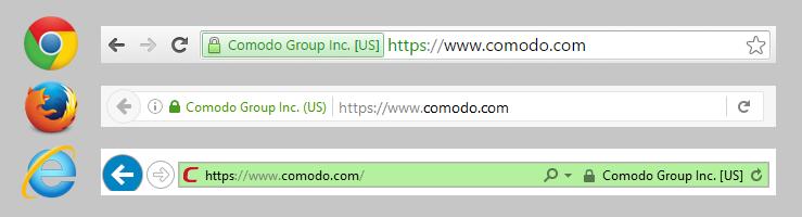 Zelena vrstica v spletnih brskalnikih (EV certifikat)