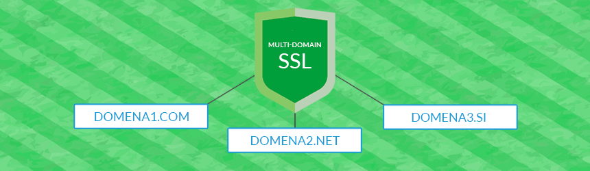 Multi-Domain SSL certifikat