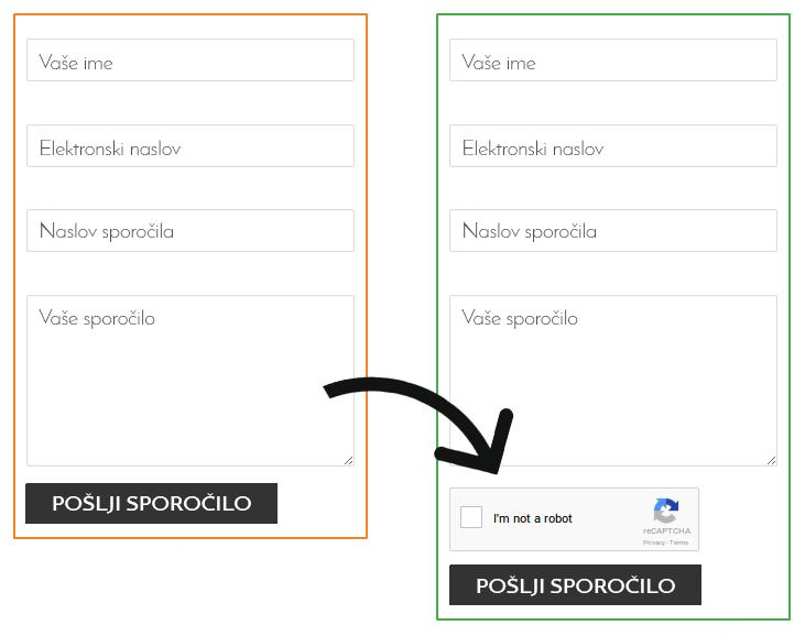 Obrazecb brez in z reCAPTCHA testom