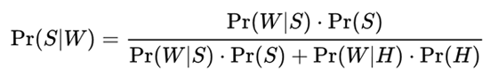 Bayesov izrek