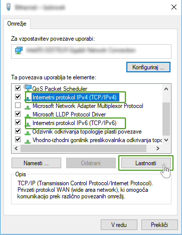 Internetni protokol IP