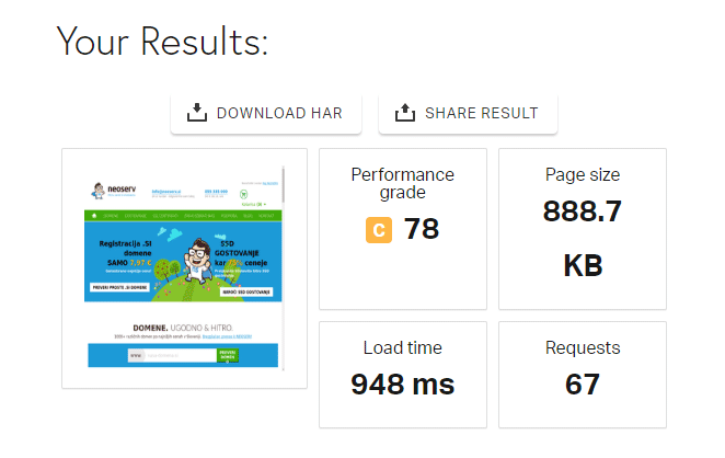 Pingdom Tools - rezultati testa hitrosti
